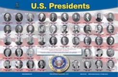 Product review brainymats educational placemats for Pictures of all presidents of the united states in order